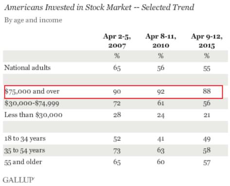 Ownership_of_stocks